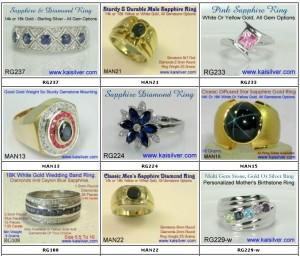 Sapphire Rings, Choosing The Right Sapphire Gemstone Rings